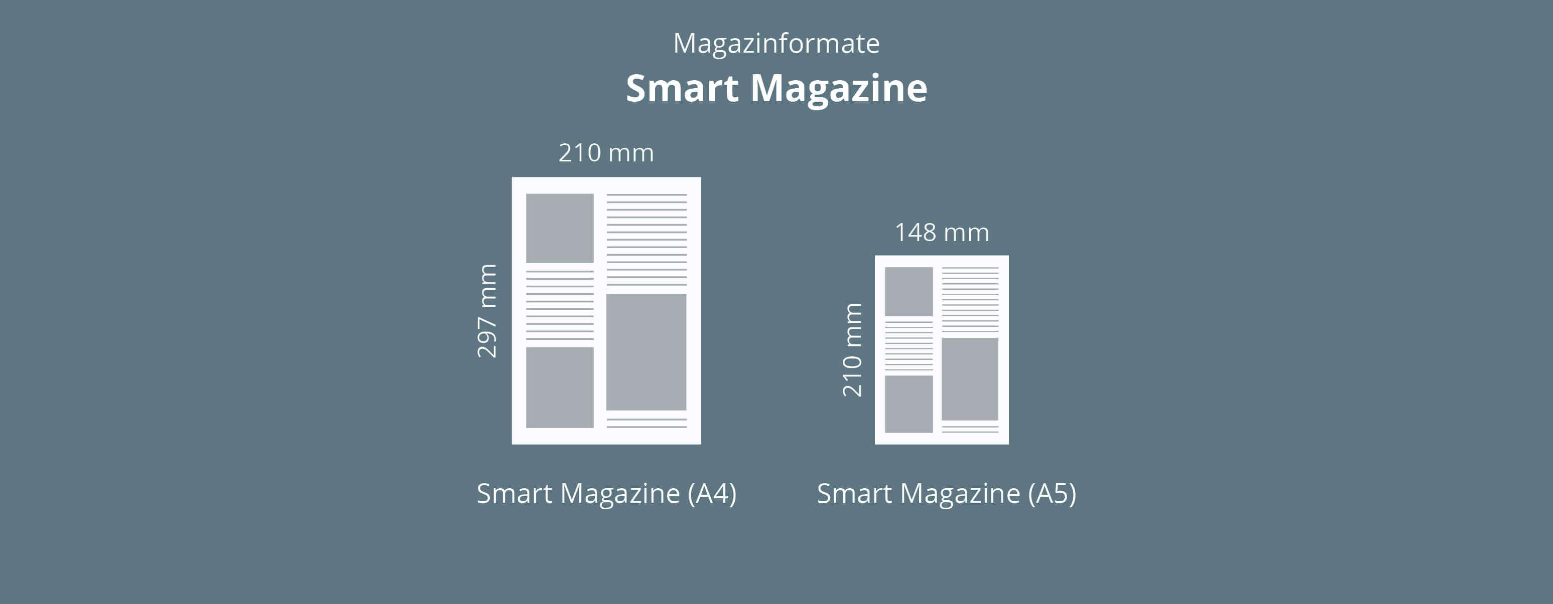 Format für Magazin im stückzahlgenauen Digitaldruck