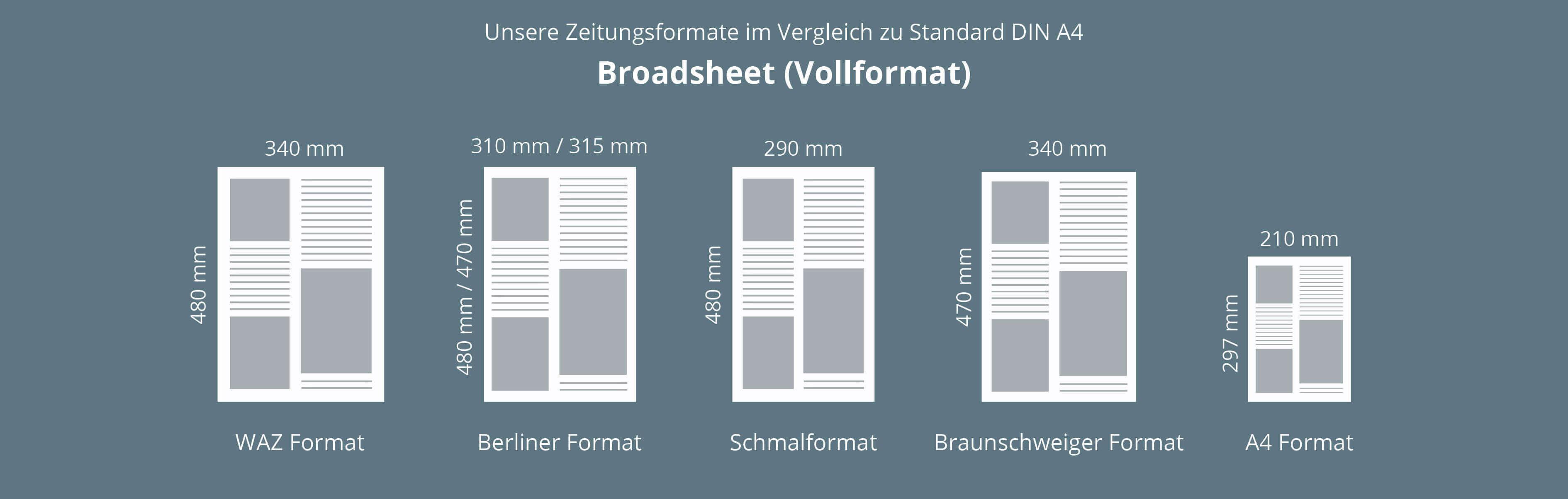 Klassische Broadsheet-Formate für Zeitungen im industriellen Offsetdruck