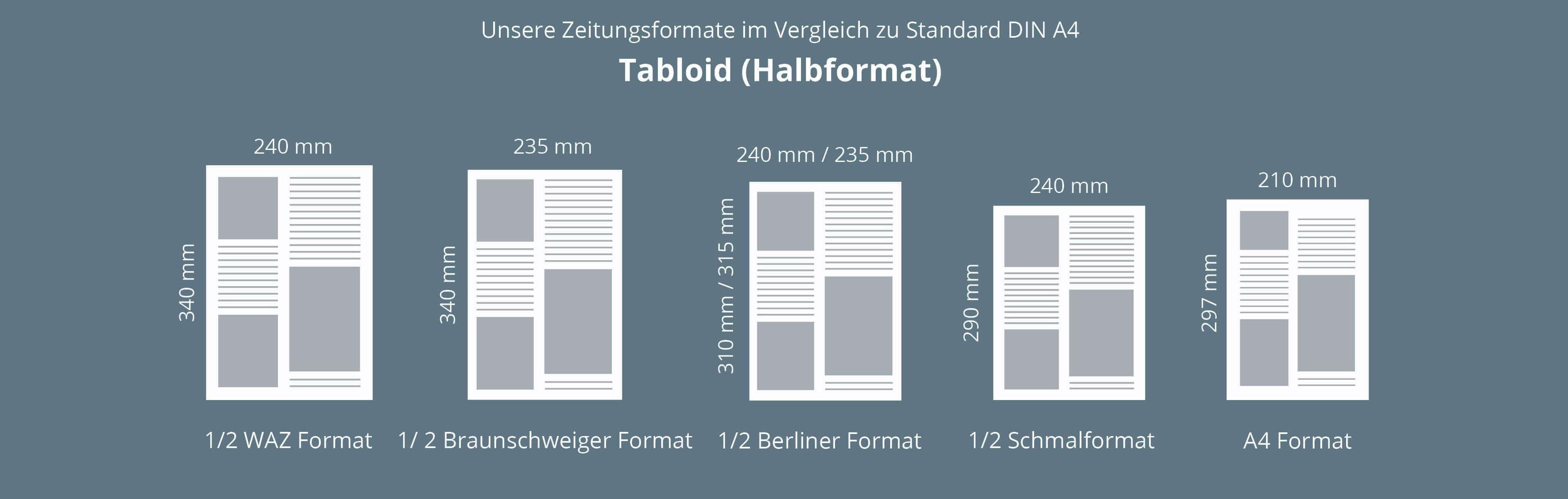 Handliche Tabloid-Formate für Zeitungen im industriellen Offsetdruck