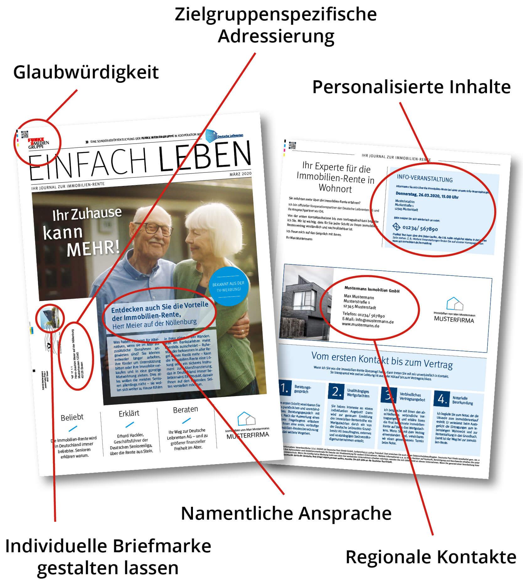 Werbezeitung mit personalisierter Ansprache und Adressierung