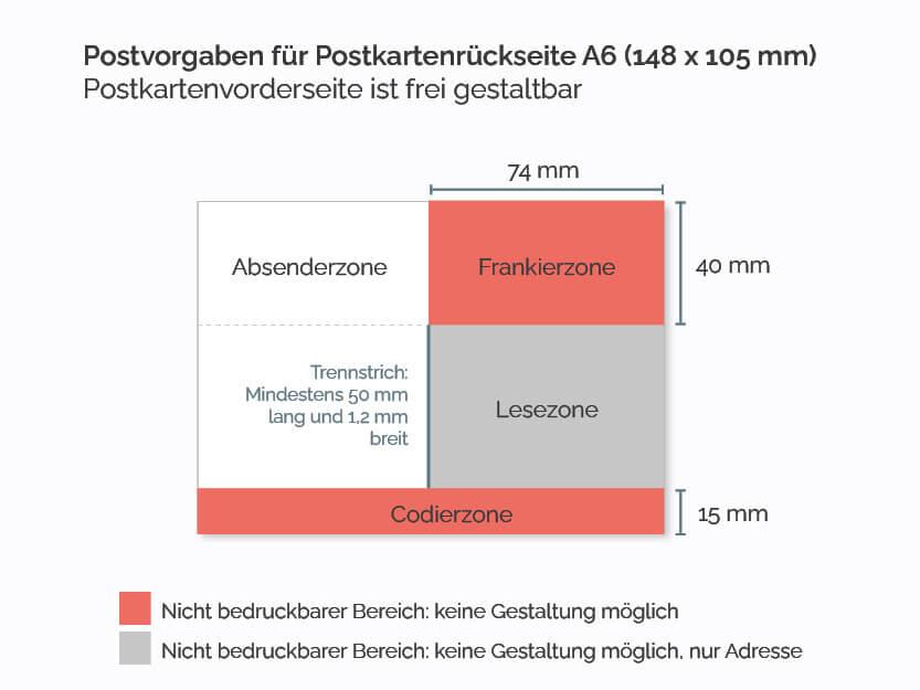 Eigene PDF als Postkarte im DIN A6-Format drucken lassen