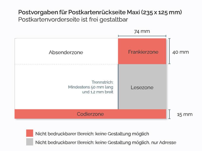 Eigene PDF als Postkarte im Maxi-Format drucken lassen